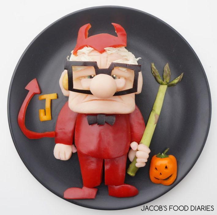 convierte comida en personajes ficción