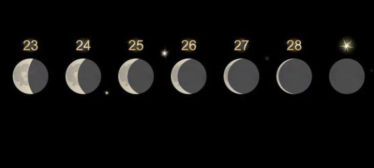 Los ciclos de la luna
