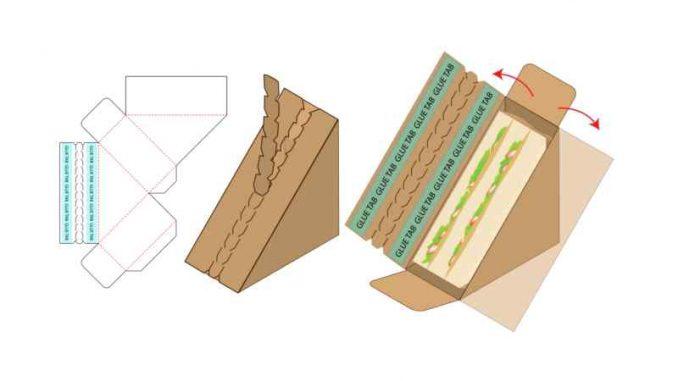 Embalaje para sándwich